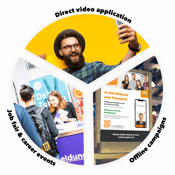 Recruiting - Strengthen your employer branding through video recruiting with Talentcube