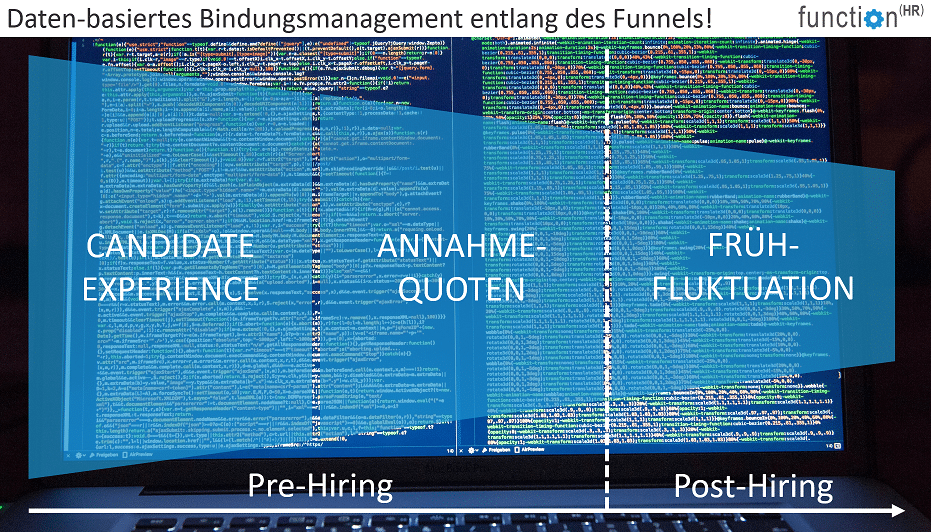 Bindungsmanagement